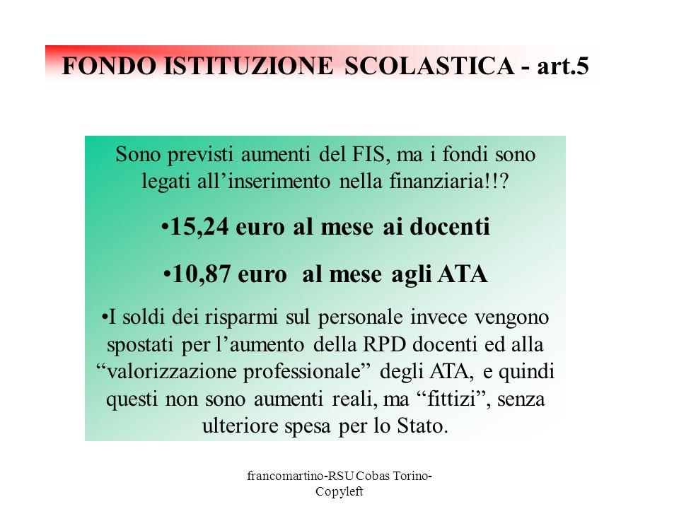 francomartino-RSU Cobas Torino- Copyleft FONDO ISTITUZIONE SCOLASTICA - art.5 Sono previsti aumenti del FIS, ma i fondi sono legati allinserimento nella finanziaria!!.
