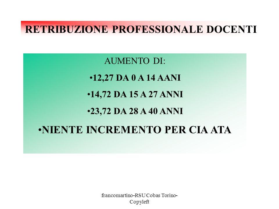 francomartino-RSU Cobas Torino- Copyleft RETRIBUZIONE PROFESSIONALE DOCENTI AUMENTO DI: 12,27 DA 0 A 14 AANI 14,72 DA 15 A 27 ANNI 23,72 DA 28 A 40 ANNI NIENTE INCREMENTO PER CIA ATA