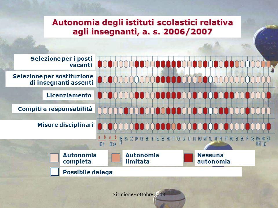 Sirmione - ottobre 2008 Autonomia degli istituti scolastici relativa agli insegnanti, a.
