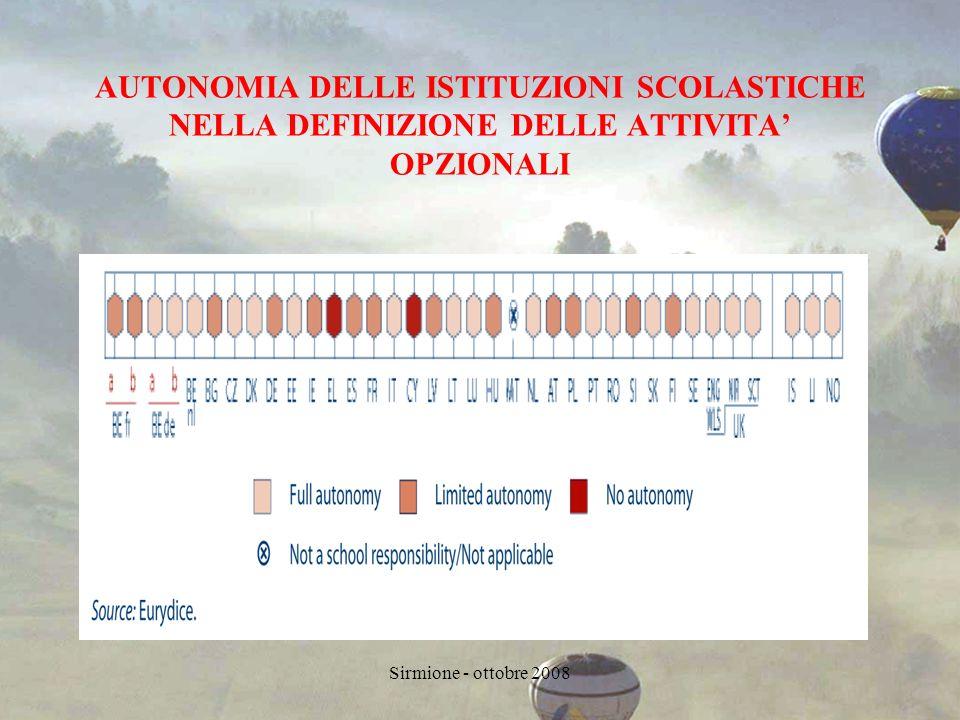 Sirmione - ottobre 2008 AUTONOMIA DELLE ISTITUZIONI SCOLASTICHE NELLA DEFINIZIONE DELLE ATTIVITA OPZIONALI