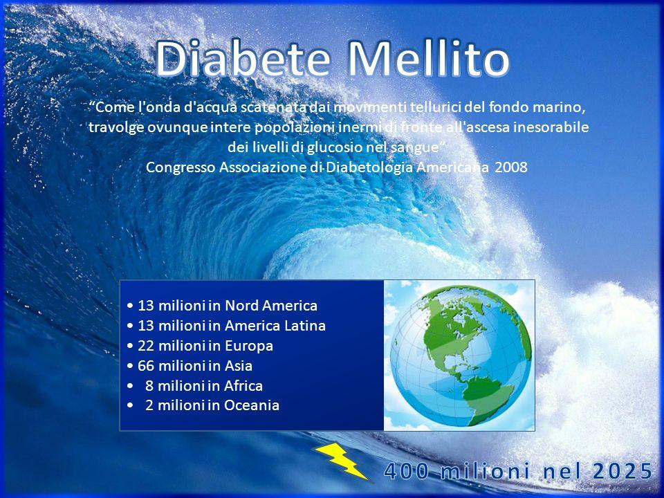 13 milioni in Nord America 13 milioni in America Latina 22 milioni in Europa 66 milioni in Asia 8 milioni in Africa 2 milioni in Oceania Come l'onda d