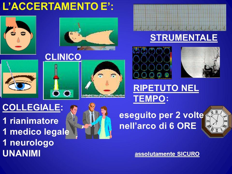LACCERTAMENTO E: COLLEGIALE: CLINICO STRUMENTALE RIPETUTO NEL TEMPO : assolutamente SICURO 1 rianimatore 1 medico legale 1 neurologo UNANIMI eseguito