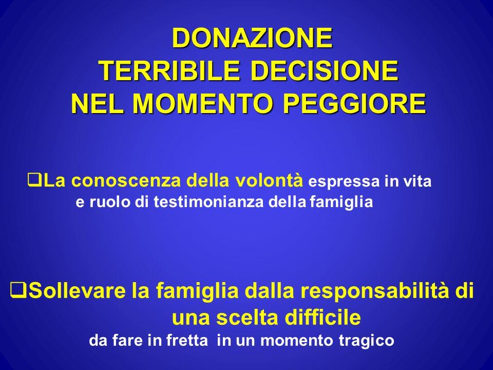 La conoscenza della volontà espressa in vita e ruolo di testimonianza della famiglia DONAZIONE DONAZIONE TERRIBILE DECISIONE NEL MOMENTO PEGGIORE Soll