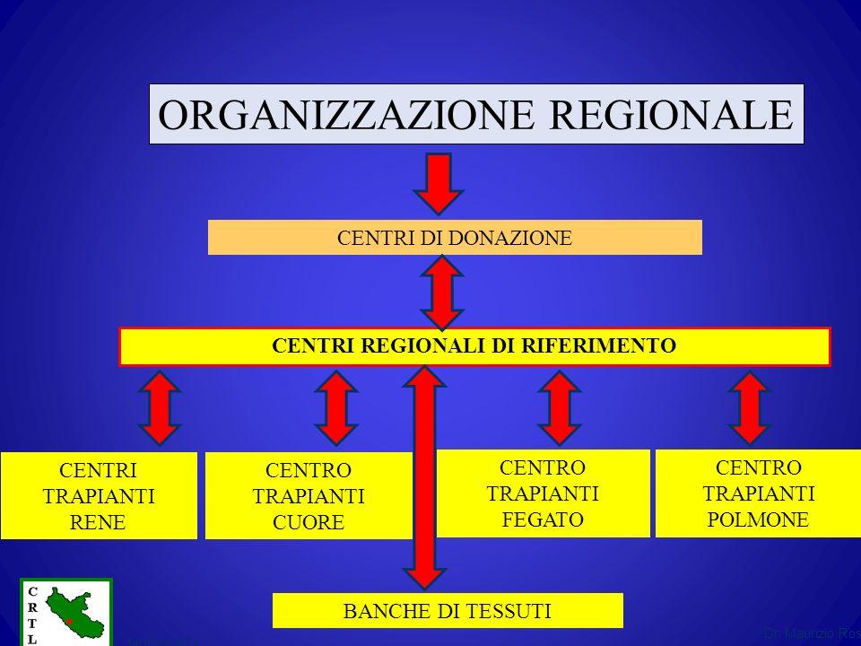 CENTRI DI DONAZIONE CENTRI TRAPIANTI RENE CENTRO TRAPIANTI CUORE CENTRO TRAPIANTI FEGATO CENTRO TRAPIANTI POLMONE BANCHE DI TESSUTI ORGANIZZAZIONE REGIONALE CENTRI REGIONALI DI RIFERIMENTO MODIFICATA Dr.