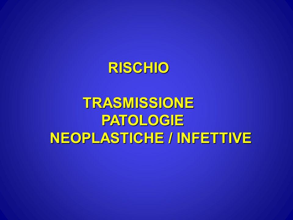 RISCHIOTRASMISSIONE PATOLOGIE PATOLOGIE NEOPLASTICHE / INFETTIVE NEOPLASTICHE / INFETTIVE