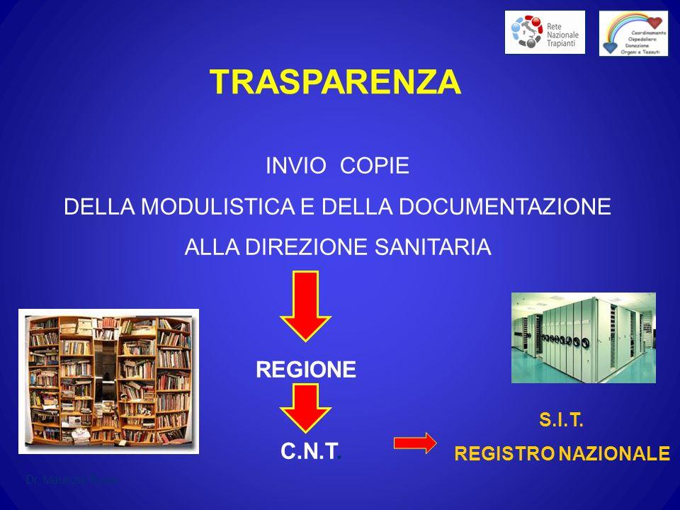 INVIO COPIE DELLA MODULISTICA E DELLA DOCUMENTAZIONE ALLA DIREZIONE SANITARIA REGIONE C.N.T. Dr. Maurizio Rossi S.I.T. REGISTRO NAZIONALE TRASPARENZA