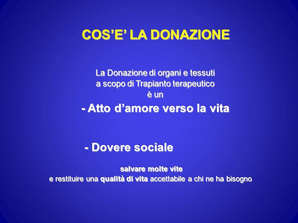 COSE LA DONAZIONE La Donazione di organi e tessuti a scopo di Trapianto terapeutico è un - Atto damore verso la vita - Dovere sociale - Dovere sociale