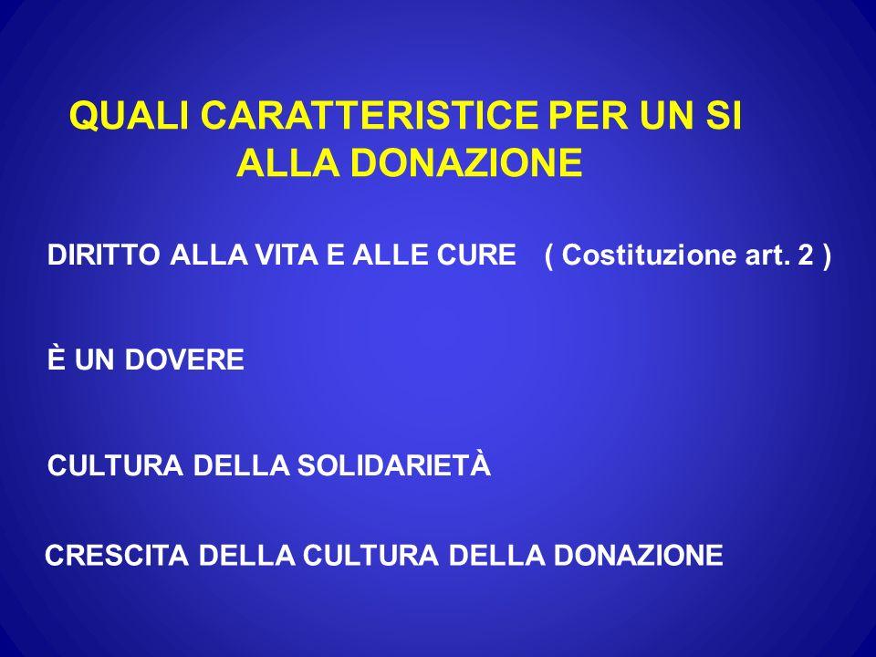 QUALI CARATTERISTICE PER UN SI ALLA DONAZIONE DIRITTO ALLA VITA E ALLE CURE ( Costituzione art. 2 ) È UN DOVERE CULTURA DELLA SOLIDARIETÀ CRESCITA DEL