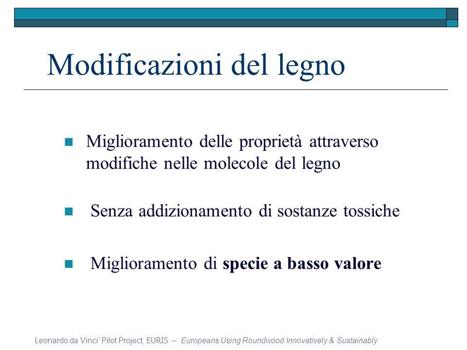 Modificazioni del legno Miglioramento delle proprietà attraverso modifiche nelle molecole del legno Senza addizionamento di sostanze tossiche Migliora