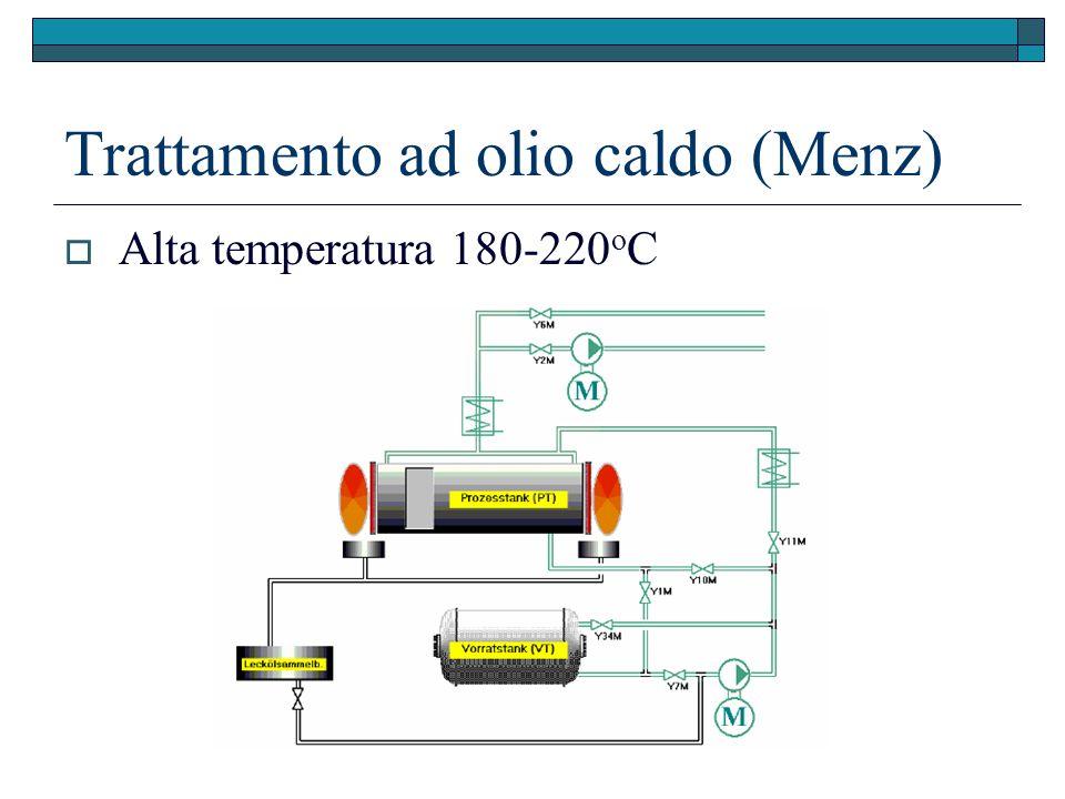 Trattamento ad olio caldo (Menz) Alta temperatura 180-220 o C