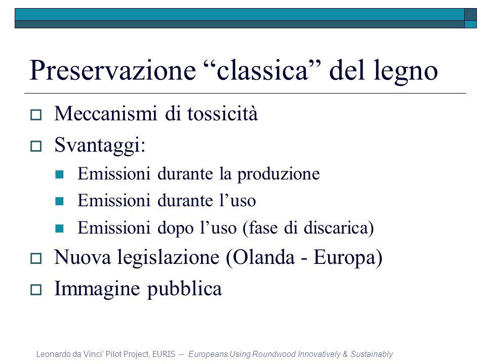 Preservazione classica del legno Meccanismi di tossicità Svantaggi: Emissioni durante la produzione Emissioni durante luso Emissioni dopo luso (fase d