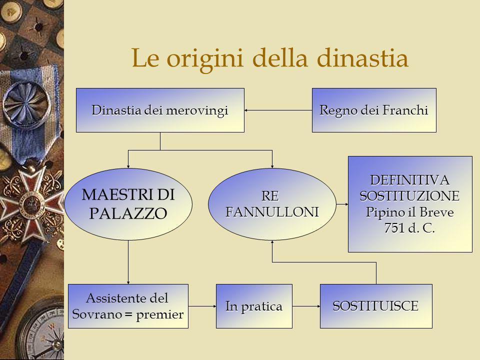 Capitolare capitolari : ordinanze emanate dai re merovingi e dagli imperatori carolingi per lorganizzazione del regno franco e del Sacro Romano Impero.