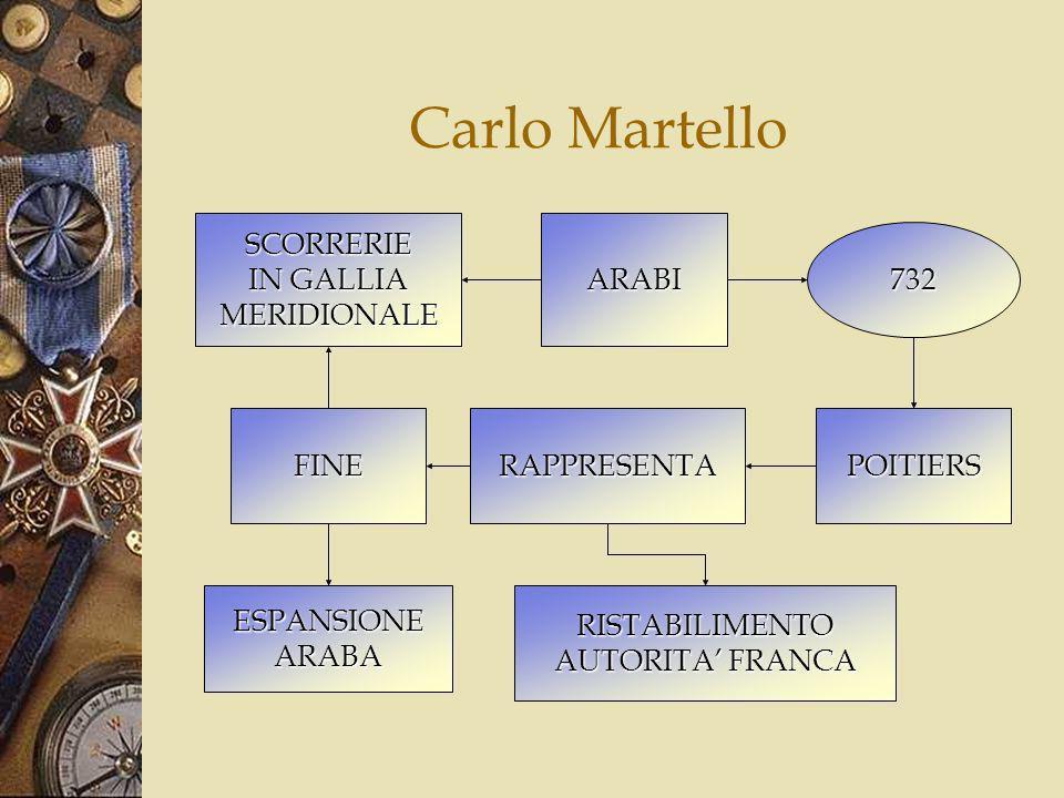 Elementi di forza dei carolingi ESERCITO VASSALLAGGIO* POPOLOCAVALIERI TUTTI I FRANCHIABILIADDESTRAMENTO ATTREZZATURE