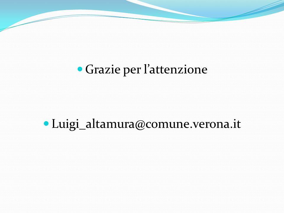 Grazie per lattenzione Luigi_altamura@comune.verona.it