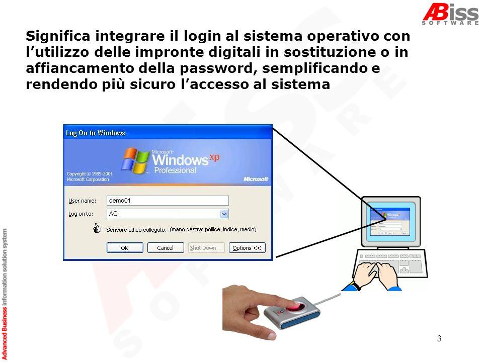 3 Significa integrare il login al sistema operativo con lutilizzo delle impronte digitali in sostituzione o in affiancamento della password, semplificando e rendendo più sicuro laccesso al sistema