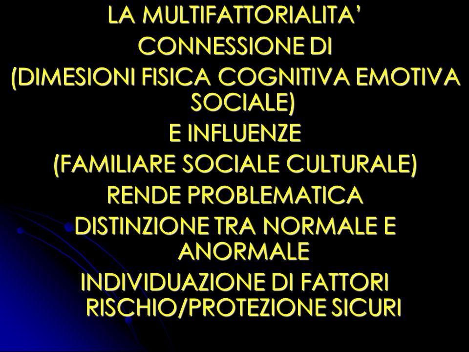 LA MULTIFATTORIALITA CONNESSIONE DI (DIMESIONI FISICA COGNITIVA EMOTIVA SOCIALE) E INFLUENZE (FAMILIARE SOCIALE CULTURALE) RENDE PROBLEMATICA DISTINZI