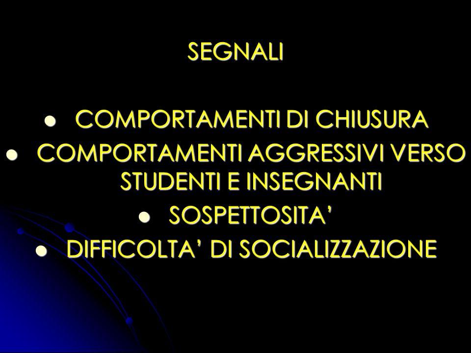 SEGNALI COMPORTAMENTI DI CHIUSURA COMPORTAMENTI DI CHIUSURA COMPORTAMENTI AGGRESSIVI VERSO STUDENTI E INSEGNANTI COMPORTAMENTI AGGRESSIVI VERSO STUDEN