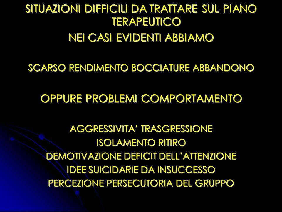 SITUAZIONI DIFFICILI DA TRATTARE SUL PIANO TERAPEUTICO NEI CASI EVIDENTI ABBIAMO SCARSO RENDIMENTO BOCCIATURE ABBANDONO OPPURE PROBLEMI COMPORTAMENTO
