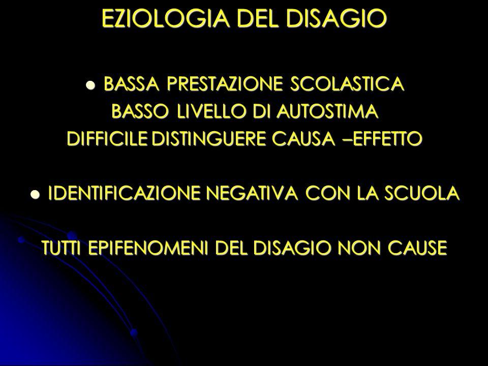 EZIOLOGIA DEL DISAGIO BASSA PRESTAZIONE SCOLASTICA BASSA PRESTAZIONE SCOLASTICA BASSO LIVELLO DI AUTOSTIMA DIFFICILE DISTINGUERE CAUSA –EFFETTO IDENTI