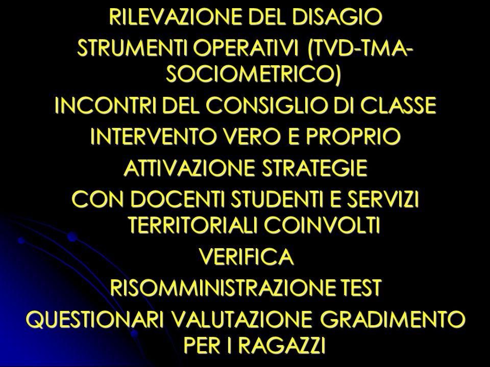 RILEVAZIONE DEL DISAGIO STRUMENTI OPERATIVI (TVD-TMA- SOCIOMETRICO) INCONTRI DEL CONSIGLIO DI CLASSE INTERVENTO VERO E PROPRIO ATTIVAZIONE STRATEGIE C