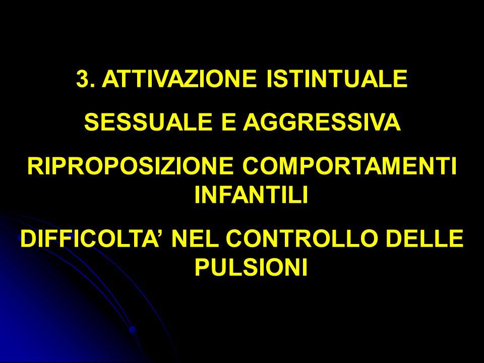 3. 3. ATTIVAZIONE ISTINTUALE SESSUALE E AGGRESSIVA RIPROPOSIZIONE COMPORTAMENTI INFANTILI DIFFICOLTA NEL CONTROLLO DELLE PULSIONI