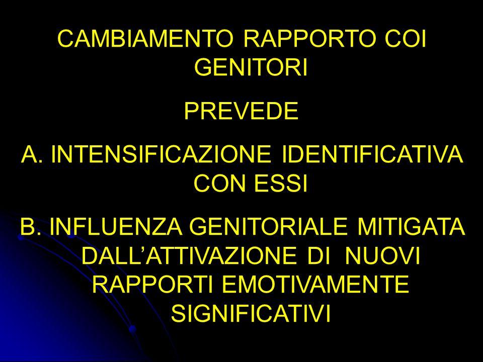 CAMBIAMENTO RAPPORTO COI GENITORI PREVEDE A. A. INTENSIFICAZIONE IDENTIFICATIVA CON ESSI B. B. INFLUENZA GENITORIALE MITIGATA DALLATTIVAZIONE DI NUOVI