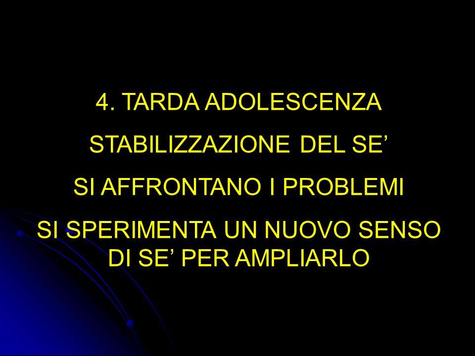 4. TARDA ADOLESCENZA STABILIZZAZIONE DEL SE SI AFFRONTANO I PROBLEMI SI SPERIMENTA UN NUOVO SENSO DI SE PER AMPLIARLO
