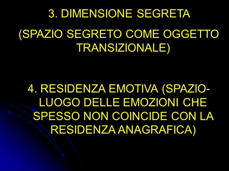 3. 3. DIMENSIONE SEGRETA (SPAZIO SEGRETO COME OGGETTO TRANSIZIONALE) 4. 4. RESIDENZA EMOTIVA (SPAZIO- LUOGO DELLE EMOZIONI CHE SPESSO NON COINCIDE CON