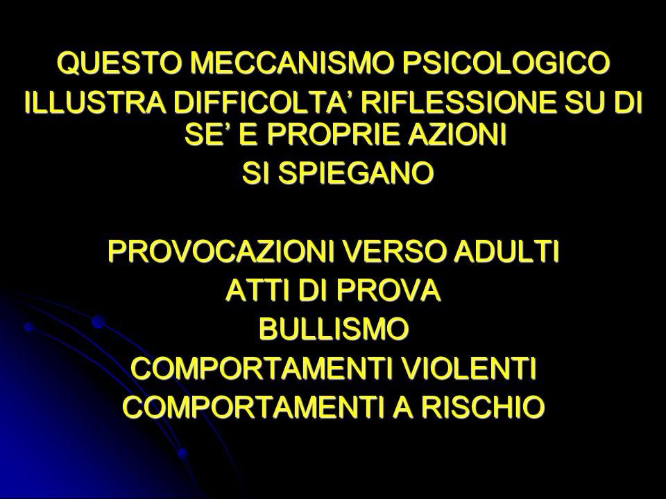 QUESTO MECCANISMO PSICOLOGICO ILLUSTRA DIFFICOLTA RIFLESSIONE SU DI SE E PROPRIE AZIONI SI SPIEGANO SI SPIEGANO PROVOCAZIONI VERSO ADULTI ATTI DI PROV