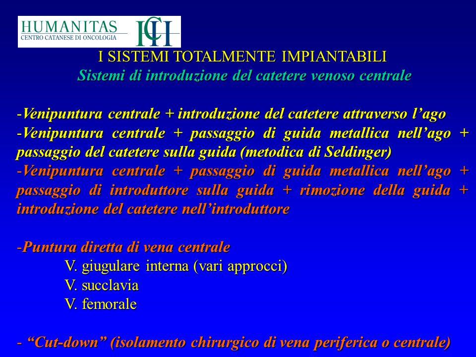 I SISTEMI TOTALMENTE IMPIANTABILI Sistemi di introduzione del catetere venoso centrale Sistemi di introduzione del catetere venoso centrale -Venipuntu