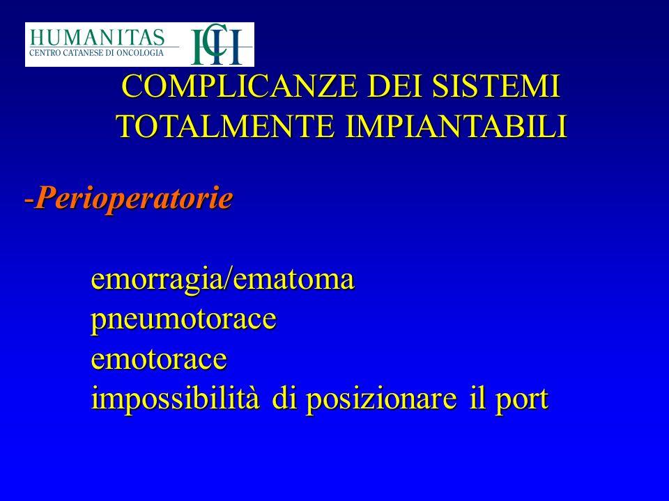 COMPLICANZE DEI SISTEMI TOTALMENTE IMPIANTABILI -Perioperatorie emorragia/ematomapneumotoraceemotorace impossibilità di posizionare il port