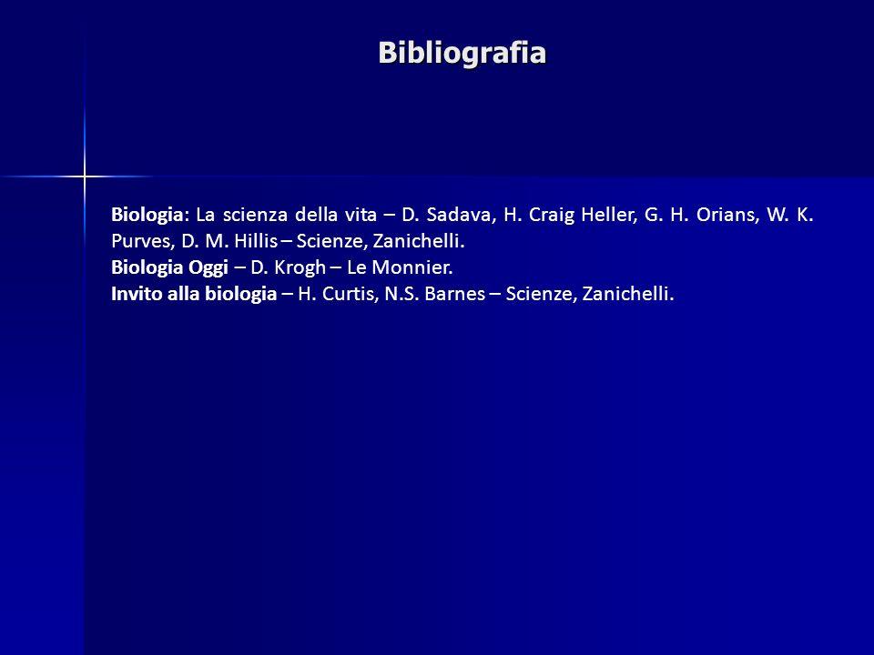 Bibliografia Biologia: La scienza della vita – D. Sadava, H. Craig Heller, G. H. Orians, W. K. Purves, D. M. Hillis – Scienze, Zanichelli. Biologia Og