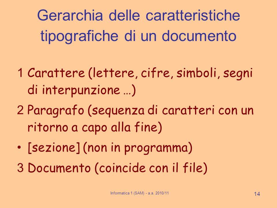 Informatica 1 (SAM) - a.a. 2010/11 14 Gerarchia delle caratteristiche tipografiche di un documento 1 Carattere (lettere, cifre, simboli, segni di inte