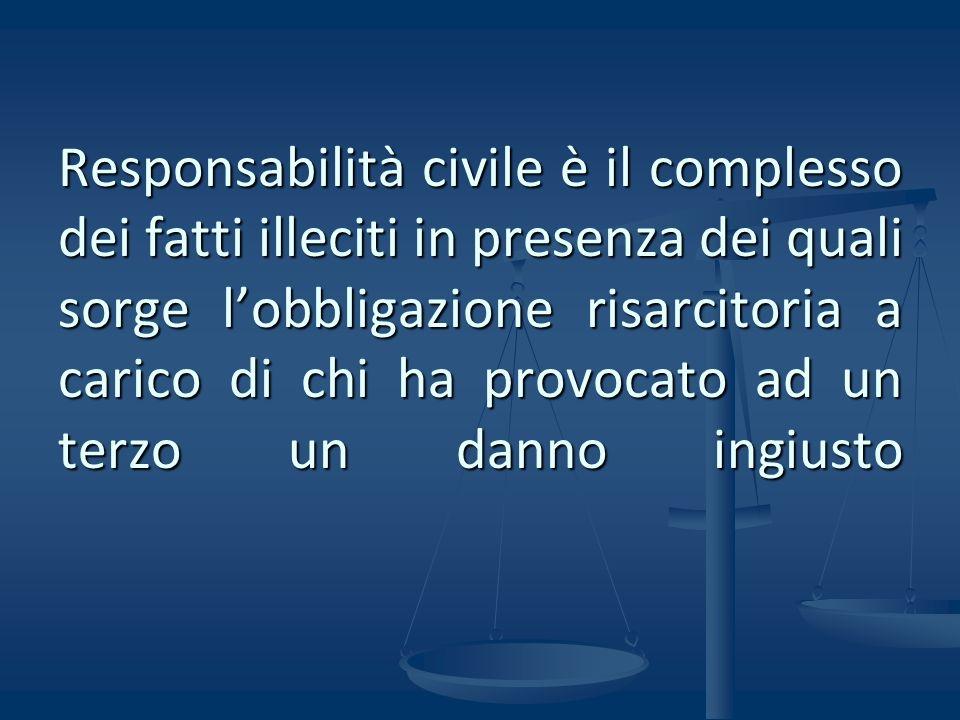Responsabilità civile è il complesso dei fatti illeciti in presenza dei quali sorge lobbligazione risarcitoria a carico di chi ha provocato ad un terzo un danno ingiusto