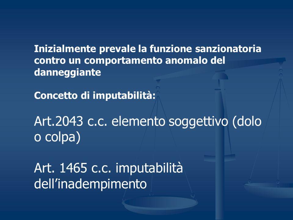 Inizialmente prevale la funzione sanzionatoria contro un comportamento anomalo del danneggiante Concetto di imputabilità: Art.2043 c.c.