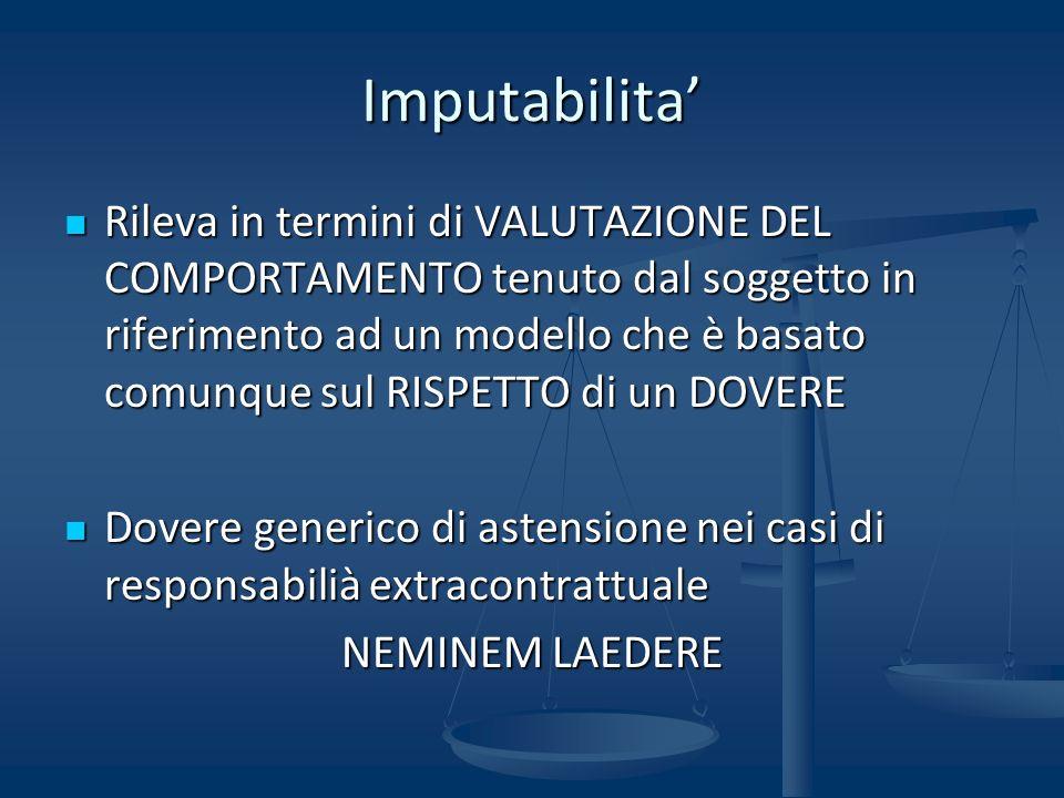 Imputabilita Rileva in termini di VALUTAZIONE DEL COMPORTAMENTO tenuto dal soggetto in riferimento ad un modello che è basato comunque sul RISPETTO di