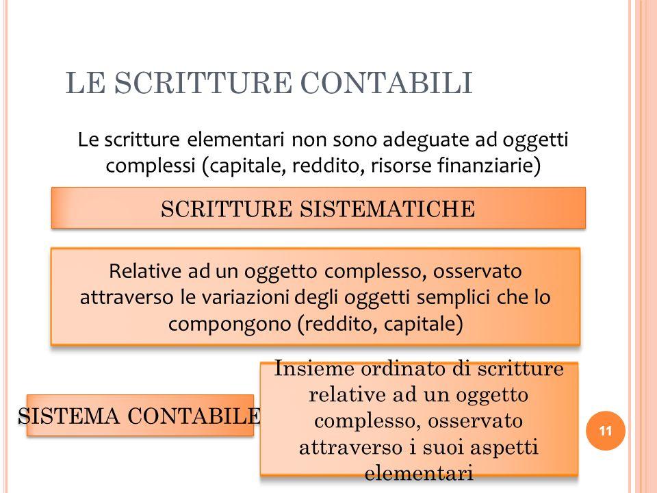 LE SCRITTURE CONTABILI 11 SCRITTURE SISTEMATICHE Relative ad un oggetto complesso, osservato attraverso le variazioni degli oggetti semplici che lo co