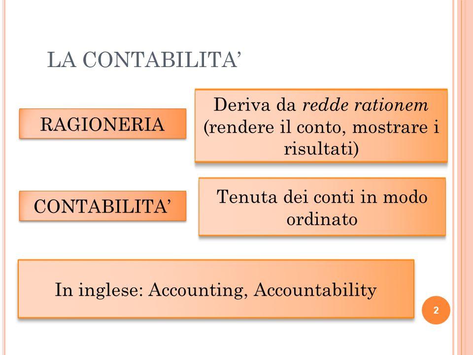 LA CONTABILITA 2 RAGIONERIA Deriva da redde rationem (rendere il conto, mostrare i risultati) CONTABILITA Tenuta dei conti in modo ordinato In inglese