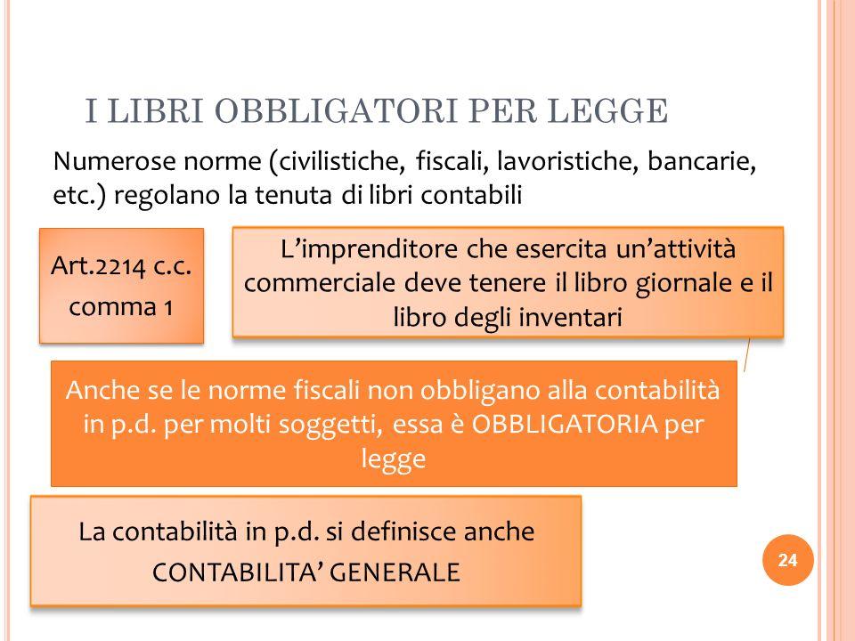 I LIBRI OBBLIGATORI PER LEGGE 24 Numerose norme (civilistiche, fiscali, lavoristiche, bancarie, etc.) regolano la tenuta di libri contabili Anche se l