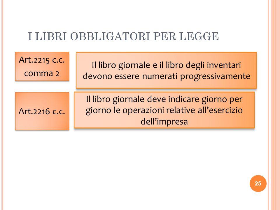 I LIBRI OBBLIGATORI PER LEGGE 25 Art.2216 c.c. Il libro giornale deve indicare giorno per giorno le operazioni relative allesercizio dellimpresa Art.2