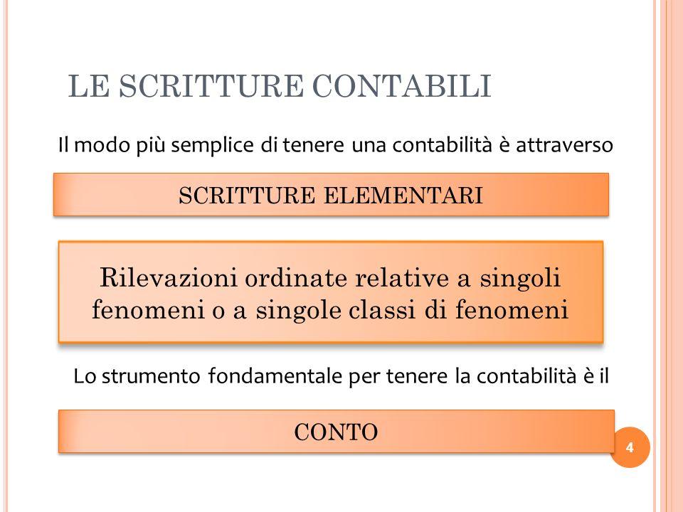 LE SCRITTURE CONTABILI 4 SCRITTURE ELEMENTARI Rilevazioni ordinate relative a singoli fenomeni o a singole classi di fenomeni Il modo più semplice di