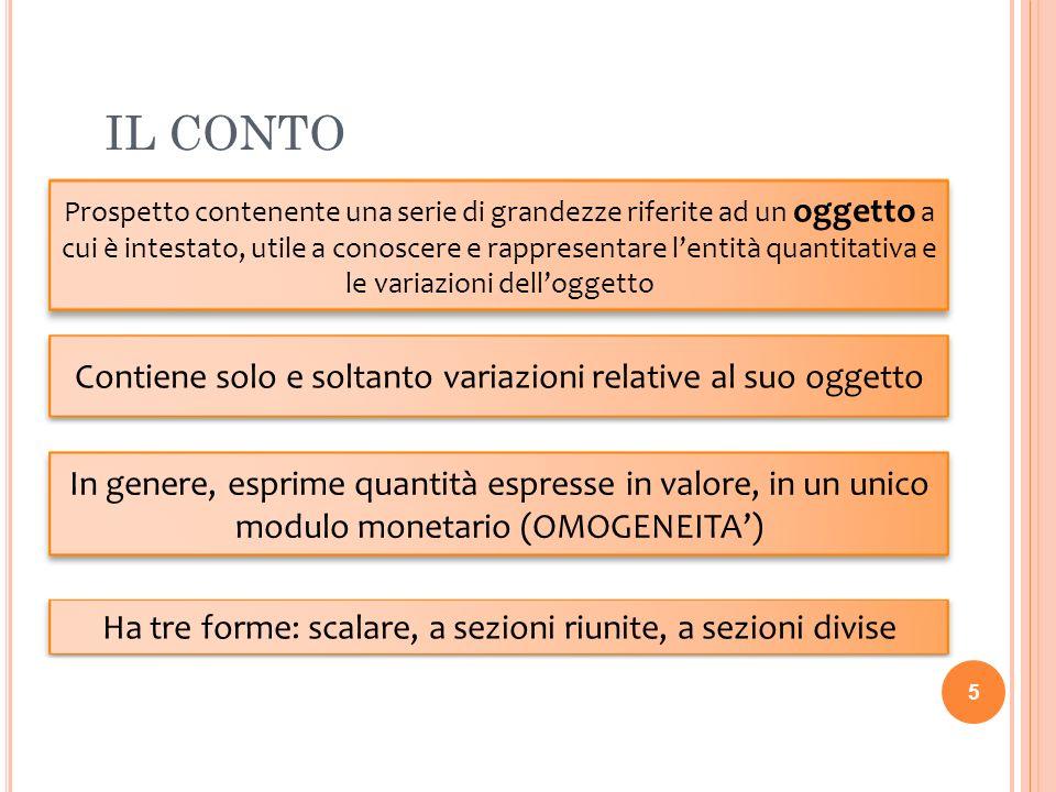 IL CONTO 5 Prospetto contenente una serie di grandezze riferite ad un oggetto a cui è intestato, utile a conoscere e rappresentare lentità quantitativ