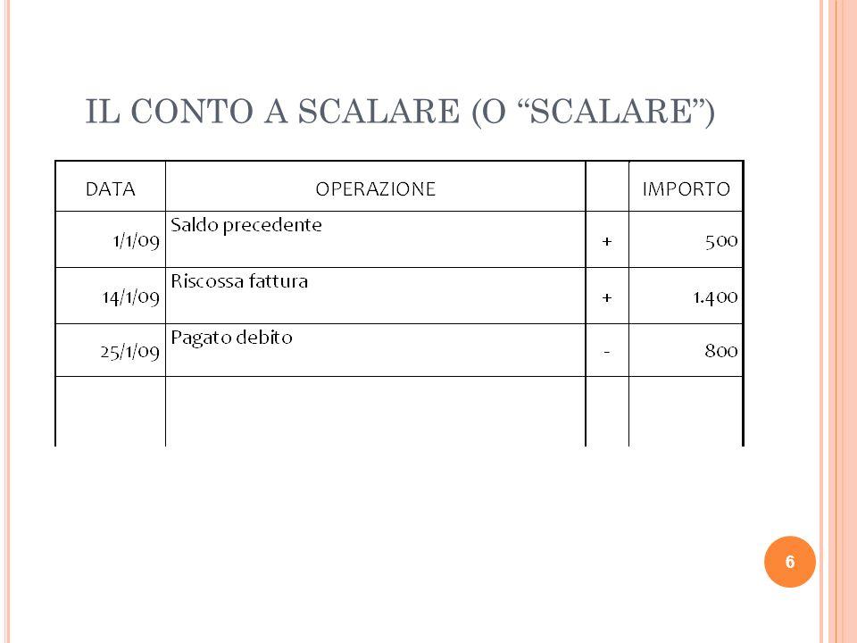 IL CONTO A SCALARE (O SCALARE) 6