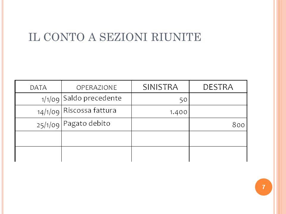 IL CONTO A SEZIONI RIUNITE 7