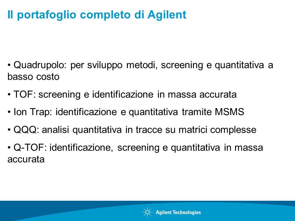 Il portafoglio completo di Agilent Quadrupolo: per sviluppo metodi, screening e quantitativa a basso costo TOF: screening e identificazione in massa a