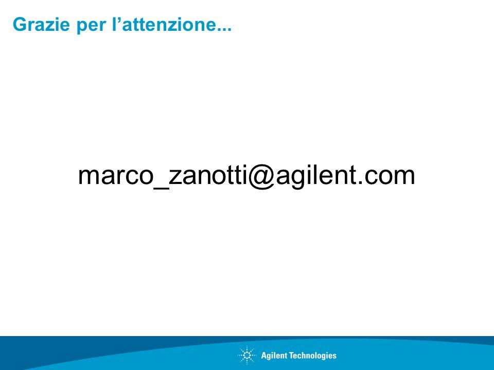 Grazie per lattenzione... marco_zanotti@agilent.com