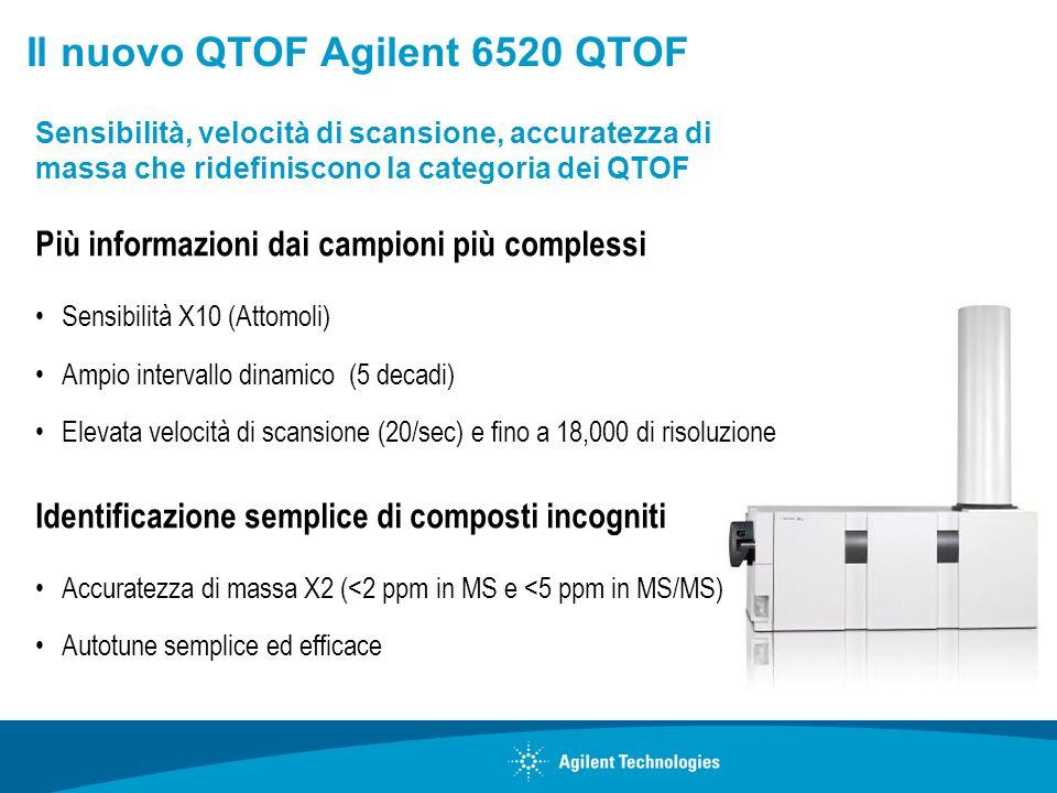 Il nuovo QTOF Agilent 6520 QTOF Più informazioni dai campioni più complessi Sensibilità X10 (Attomoli) Ampio intervallo dinamico (5 decadi) Elevata ve