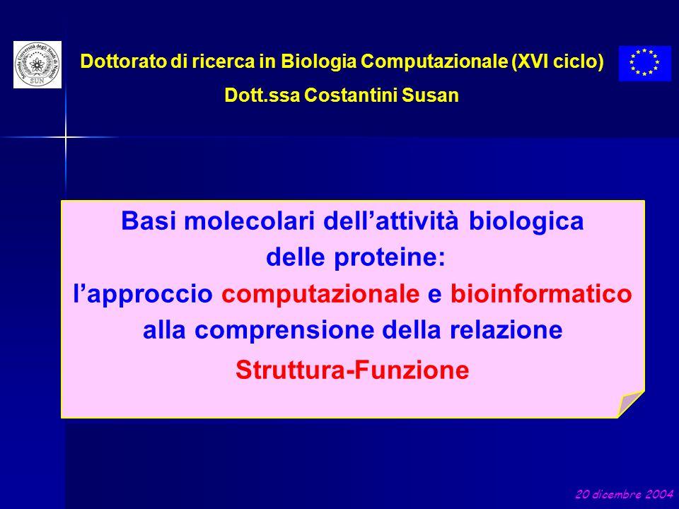 Sequenza – Struttura - Funzione Strutture-proteine Genoma MYSFPNSFRFGWSQAGFQSEMGTPGSEDPNTDWYKWVHDP ENMAAGLVSGDLPENGPGYWGNYKTFHDNAQKMGLKIARL NVEWSRIFPNPLPRPQNFDESKQDVTEVEINENELKRLDE YANKDALNHYREIFKDLKSRGLYFILNMYHWPLPLWLHDP IRVRRGDFTGPSGWLSTRTVYEFARFSAYIAWKFDDLVDE YSTMNEPNVVGGLGYVGVKSGFPPGYLSFELSRRHMYNII QAHARAYDGIKSVSKKPVGIIYANSSFQPLTDKDMEAVEM AENDNRWWFFDAIIRGEITRGNEKIVRDDLKGRLDWIGVN YYTRTVVKRTEKGYVSLGGYGHGCERNSVSLAGLPTSDFG WEFFPEGLYDVLTKYWNRYHLYMYVTENGIADDADYQRPY YLVSHVYQVHRAINSGADVRGYLHWSLADNYEWASGFSMR FGLLKVDYNTKRLYWRPSALVYREIATNGAITDEIEHLNS VPPVKPLRH Sequenze-proteine Funzioni Meccanismo dazione Specificità per ligandi Interazioni proteina-proteina 20 dicembre 2004