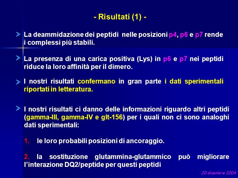 - Risultati (1) - La deammidazione dei peptidi nelle posizioni p4, p6 e p7 rende i complessi più stabili. I nostri risultati confermano in gran parte