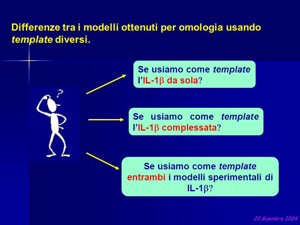 Differenze tra i modelli ottenuti per omologia usando template diversi. 20 dicembre 2004 Se usiamo come template lIL-1 da sola Se usiamo come template